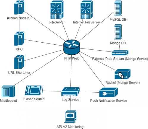 XRM-Servers.png